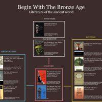 Bronzos amžiaus literatūra